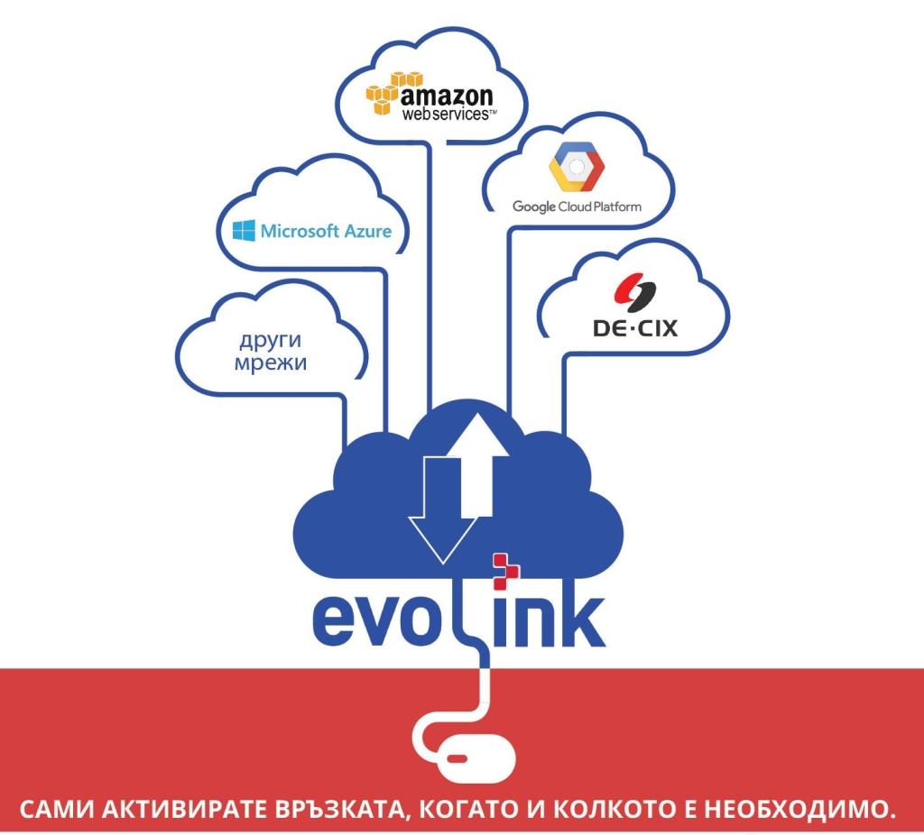 Evolink CloudConnect